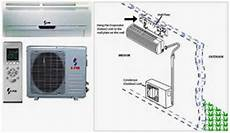 electrical knowhow electrical wiring diagrams for air conditioning systems part two