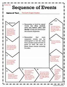 the earth awakes worksheets 14426 journeys fourth grade unit 3 lesson 12 the earth awakes