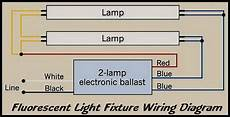 how to repair fluorescent light fixtures electrical wiring fluorescent light fittings light