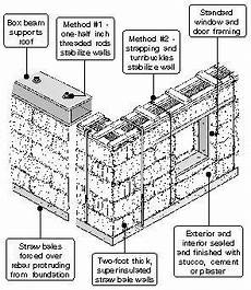 straw bale house planning permission straw bale construction diagram straw bale house home