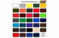 createx color mixing chart best picture of chart anyimage org