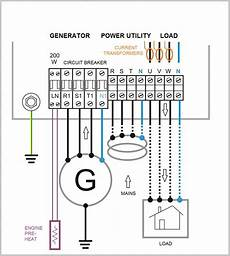 rv automatic transfer switch wiring diagram free wiring diagram