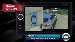 RDV360 3D Video Birds Eye Viewing System  YouTube