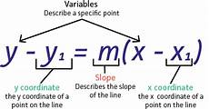 how will the following information be put in point slope form proprofs discuss