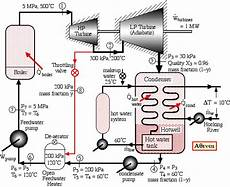 Problem 8 2 Cogeneration Steam Power Plant Revised 4 15 12