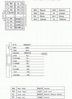 jvc car radio stereo audio wiring diagram autoradio connector wire installation schematic schema