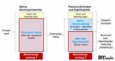 value investing basics das 1x1 der bewertungsverfahren