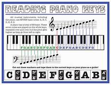 learn to play piano worksheet education com