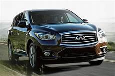 2015 acura mdx 2015 infiniti qx60 which is better