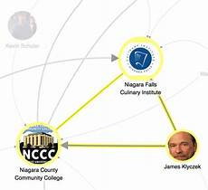 7 investigates did nccc president steer millions in