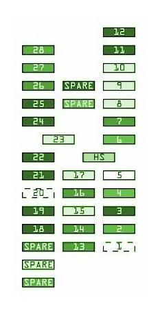 1996 peugeot 306 fuse box diagram circuit wiring diagrams