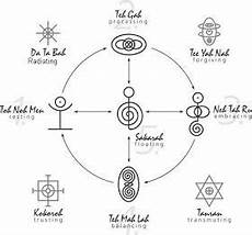 position 69 confortable the five tanran reiki relationship healing symbols i would like for all of you to lie in a