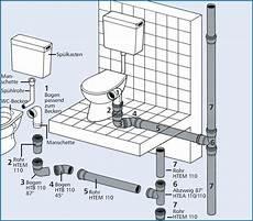 entw 228 sserung waschbecken und wc