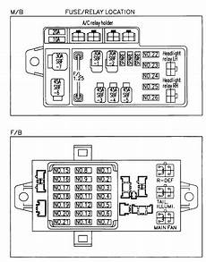 1999 Subaru Outback Fuse Box Diagram Fuse Box And Wiring