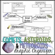 graphic organizer for comets asteroids and meteoroids by sunrise science