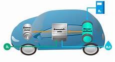 Brennstoffzelle Im Auto - wasserstoff bilder