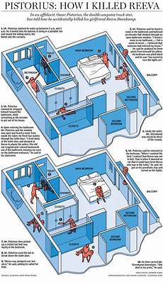oscar pistorius house plan graphic in his own words how oscar pistorius killed