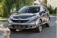 2018 Honda Cr V Features Specs Fort Lauderdale