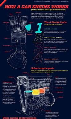 how does a cars engine work 2013 ford edge security system how a car engine works animated infographic alltop viral