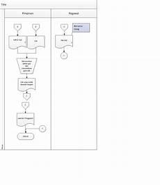 Sistem Informasi Akuntansi Siklus Penggajian Dan Upah
