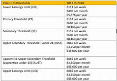 band a national insurance rates thresholds 2017 18 brightpay documentation