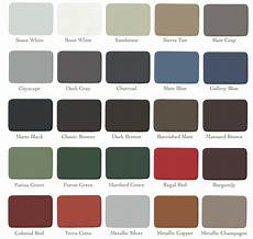 Sheffield Metals Color Chart Metal Fabrication Color Chart Construction Services In
