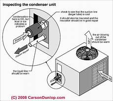 outside ac unit diagram how the air conditioning compressor condenser unit works to move heat