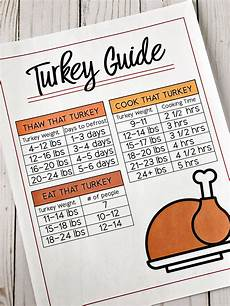 cook a turkey for how long how long to cook a turkey
