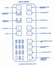 Pontiac Bonneville S E 1995 Relay Fuse Box Block Circuit