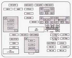 Wiring Diagrams For 2003 Chevy Tahoe Wiring