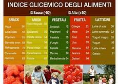 lista indice glicemico alimenti indice glicemico alimenti allenamento completo