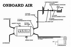 air horn relay wiring diagram camizu org