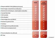 maaf devis assurance auto assurance auto professionnelle maaf garanties et tarifs