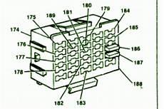 Chevrolet Fuse Box Diagram Fuse Box Chevrolet Suburban