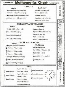 measurement conversion worksheets grade 5 1403 wilbert mitchell teaching resources teachers pay teachers