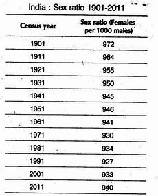 arabic worksheets for grade 6 cbse 19761 population class 9 notes geography chapter 6 science notes geography social science