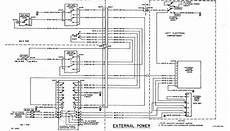 reznor wiring diagrams