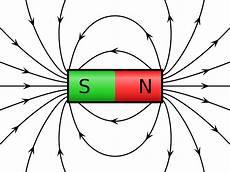 Positive Energie Anziehen - between magnets