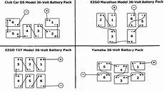 Wiring For Columbia Electric Carts Golf Cart Batteries