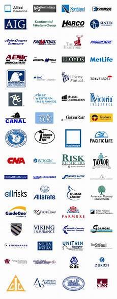 property insurance best house insurance companies