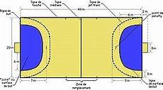 Handball Wikimonde
