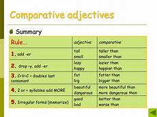 comparatives rules middle school 2016