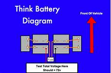 2002 ford think wiring diagram ford think repair san diego cycle battery store
