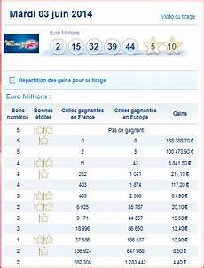 euromillion regle gain jouer 100 euros au loto pour avoir plus de chance
