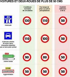 limitation vitesse conducteur limitation de vitesse les voitures