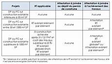 Applicabilit 233 De La Rt 2012 La Grille Des Instructeurs De