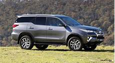 toyota fortuner 2020 exterior philippines 2021 toyota fortuner review release date price toyota