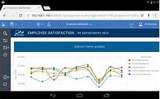 cognos mobile cognos analytics 11 reporting cognos architecture and