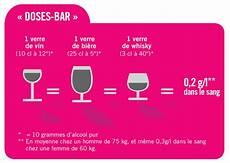 taux d alcool autorisé au volant quantit 233 d alcool pour une boisson standard vigicarotte