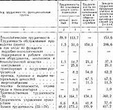 таблица расчета затрат на ребенка для алиментов